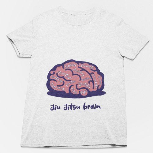 arts&chokes, jiu-jitsu brain